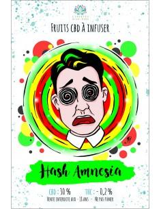 Hash Amnesia